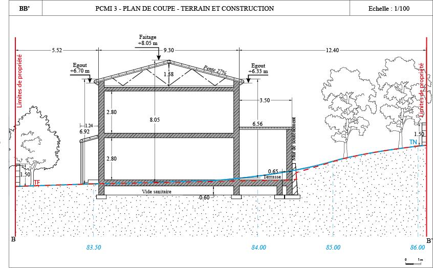 Composition for Pcmi6 permis de construire